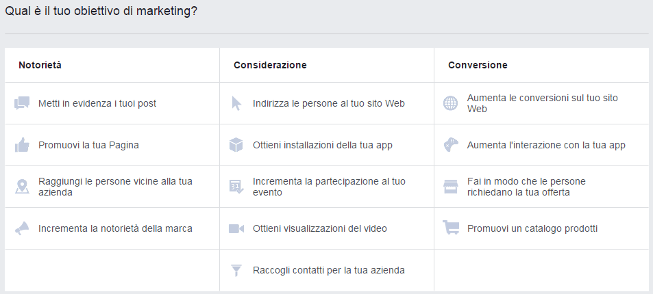Facebook Obiettivi di Marketing